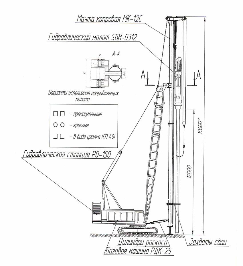 Схема копровой мачты на базе гусеничного экскаватора
